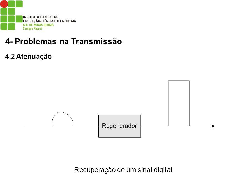 4- Problemas na Transmissão 4.2 Atenuação Recuperação de um sinal digital
