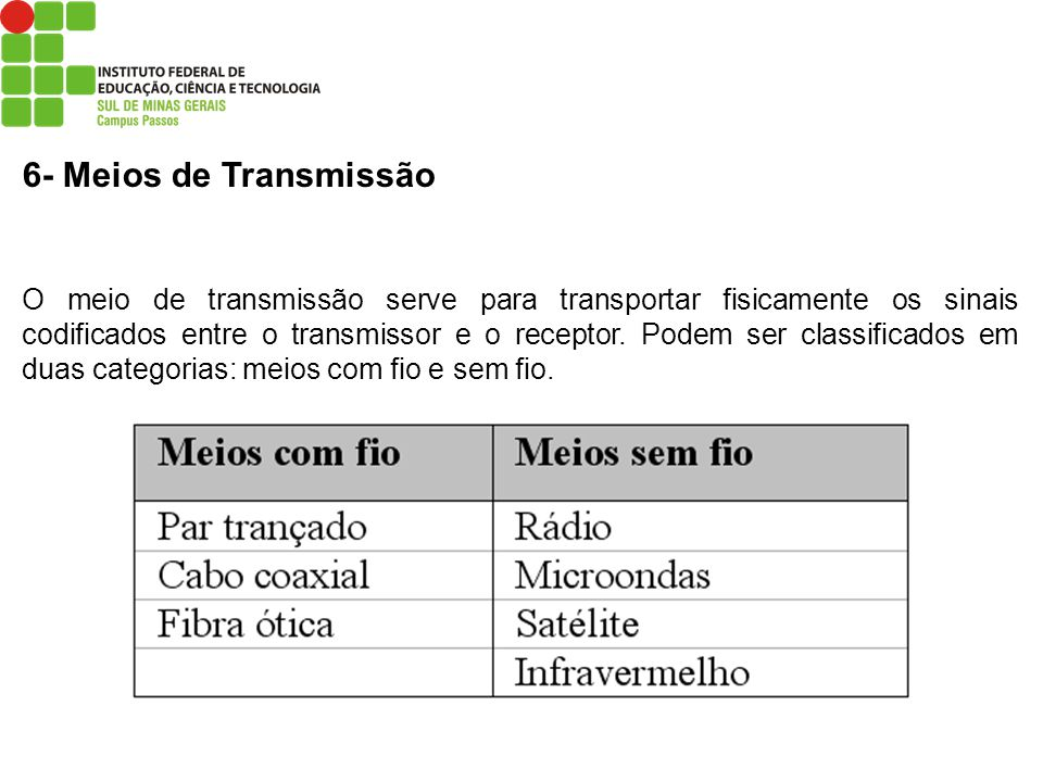 6- Meios de Transmissão O meio de transmissão serve para transportar fisicamente os sinais codificados entre o transmissor e o receptor. Podem ser cla