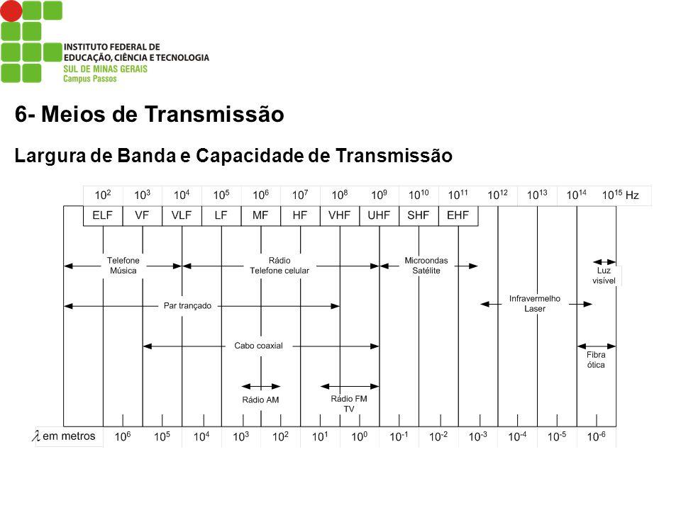 6- Meios de Transmissão Largura de Banda e Capacidade de Transmissão Espectro de frequências