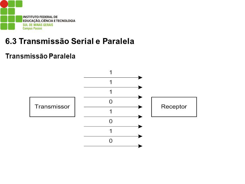 6.3 Transmissão Serial e Paralela Transmissão Paralela