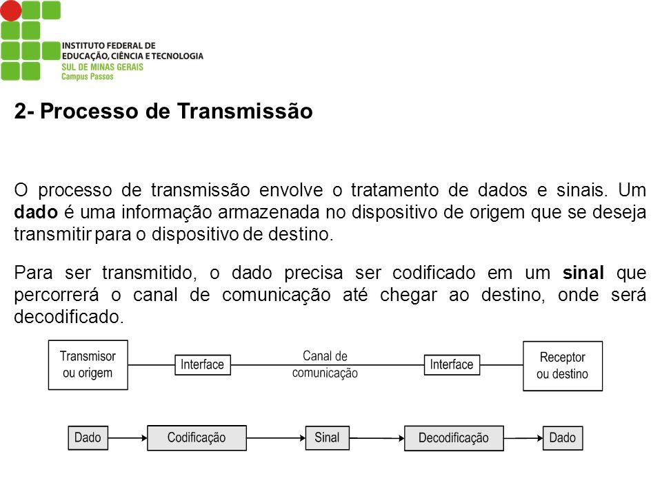 2- Processo de Transmissão O processo de transmissão envolve o tratamento de dados e sinais. Um dado é uma informação armazenada no dispositivo de ori