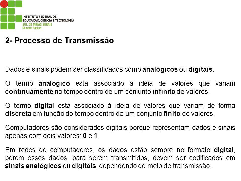 2- Processo de Transmissão Dados e sinais podem ser classificados como analógicos ou digitais. O termo analógico está associado à ideia de valores que