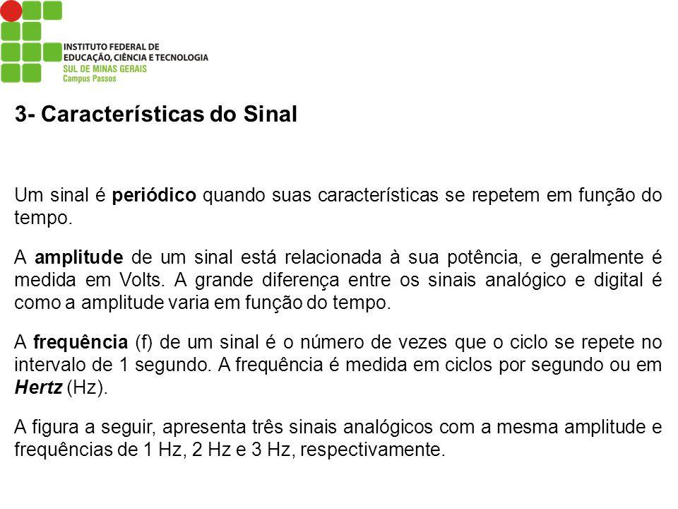 3- Características do Sinal Um sinal é periódico quando suas características se repetem em função do tempo. A amplitude de um sinal está relacionada à