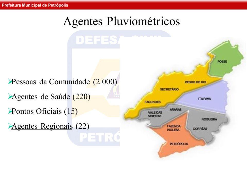 Agentes Pluviométricos  Pessoas da Comunidade (2.000)  Agentes de Saúde (220)  Pontos Oficiais (15)  Agentes Regionais (22)