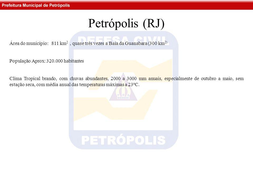 Petrópolis (RJ) Área do município: 811 km 2, quase três vezes a Baía da Guanabara (300 km 2) População Aprox: 320.000 habitantes Clima Tropical brando