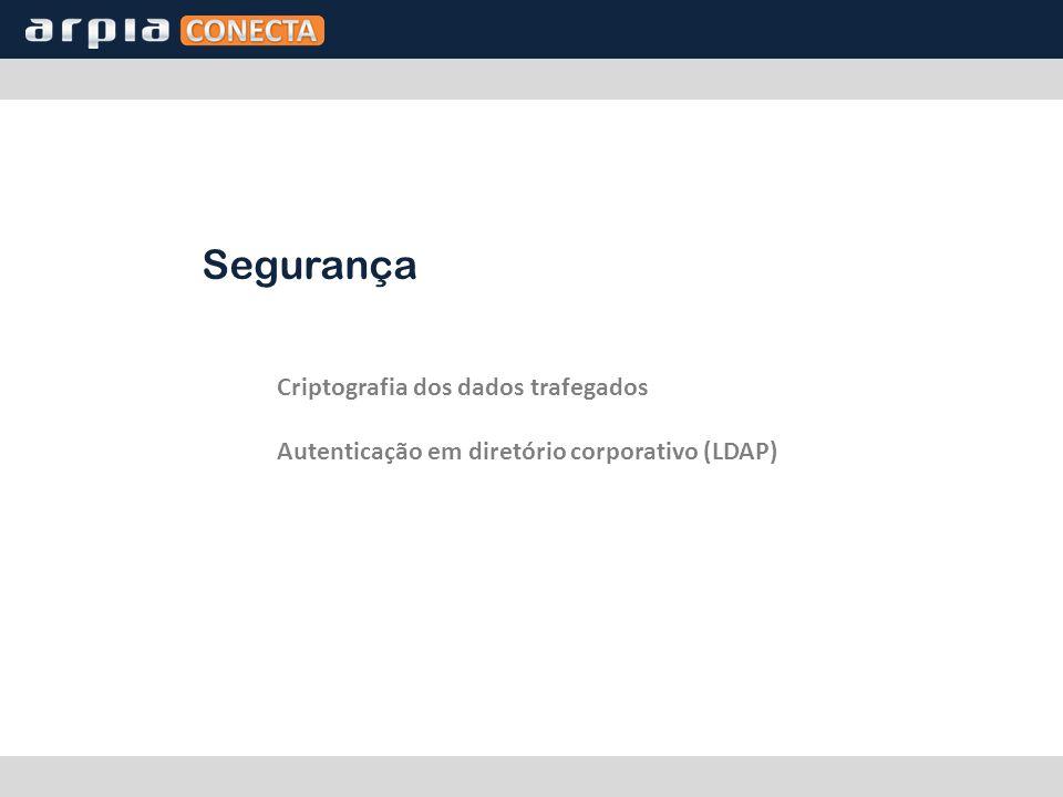 Segurança Criptografia dos dados trafegados Autenticação em diretório corporativo (LDAP)