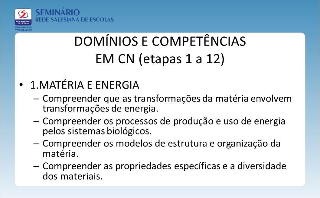 DOMÍNIOS E COMPETÊNCIAS EM CN (etapas 1 a 12) 1.MATÉRIA E ENERGIA – Compreender que as transformações da matéria envolvem transformações de energia. –