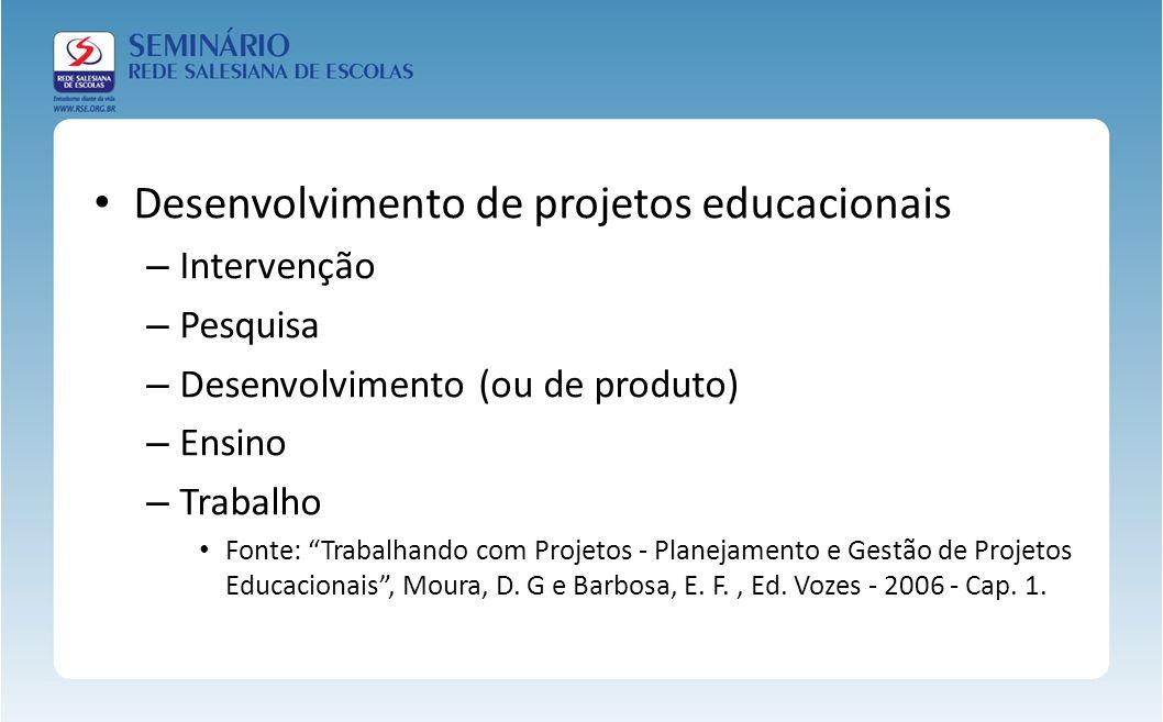 """Desenvolvimento de projetos educacionais – Intervenção – Pesquisa – Desenvolvimento (ou de produto) – Ensino – Trabalho Fonte: """"Trabalhando com Projet"""