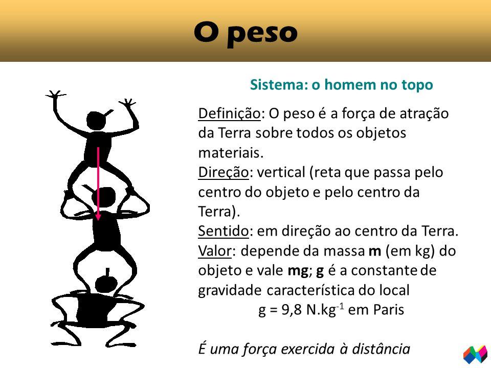 O peso Sistema: o homem no topo Definição: O peso é a força de atração da Terra sobre todos os objetos materiais.