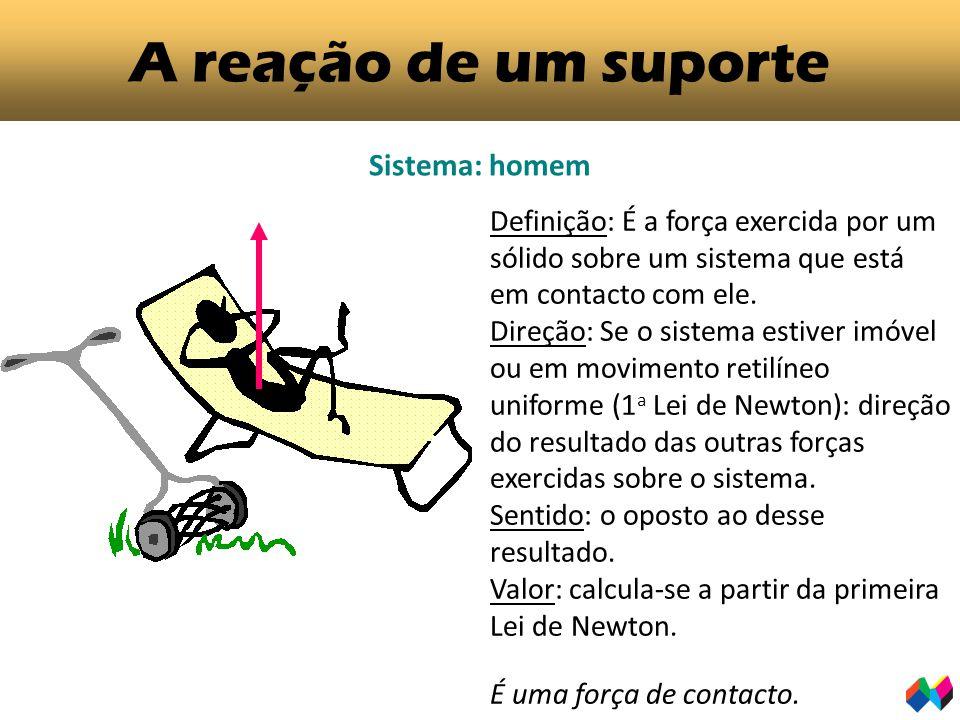 A reação de um suporte Sistema: homem Definição: É a força exercida por um sólido sobre um sistema que está em contacto com ele.