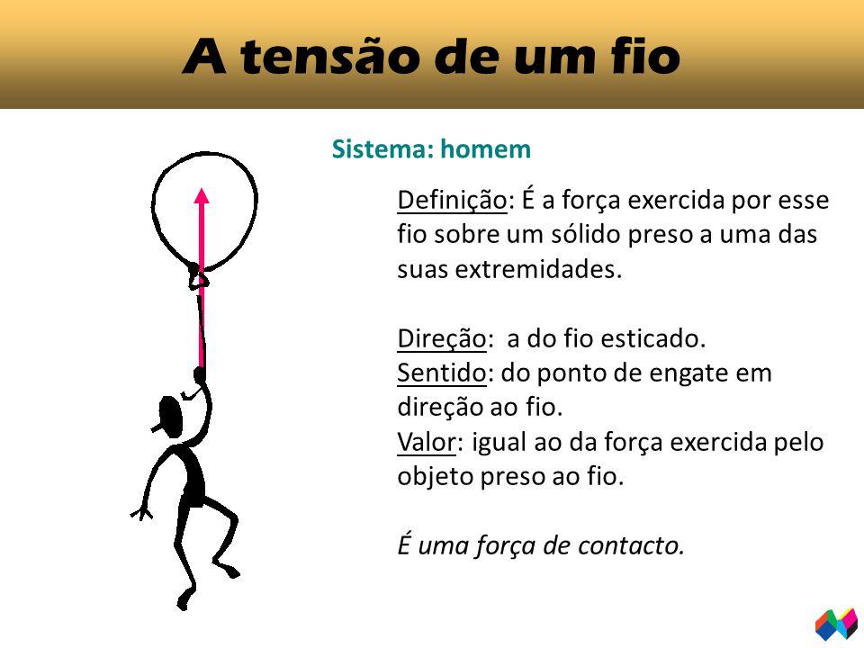 A tensão de um fio Sistema: homem Definição: É a força exercida por esse fio sobre um sólido preso a uma das suas extremidades.