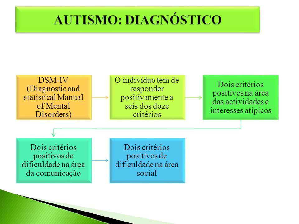 A AVALIAÇÃO NA CRIANÇA AUTISTA (1) Aplicação de provas estandardizadas, tais como: CARSPEP (Perfil Psicoeducacional) WISC (Weschsler Intelligence Scale for Children) Portage (escala de desenvolvimento) Teste de Brunet-Lézine