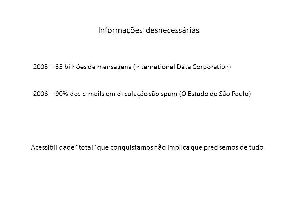 Imediatismo da informação Samsung 500.000 páginas de jornal/segundo Velocidade de transmissão do chip WEB