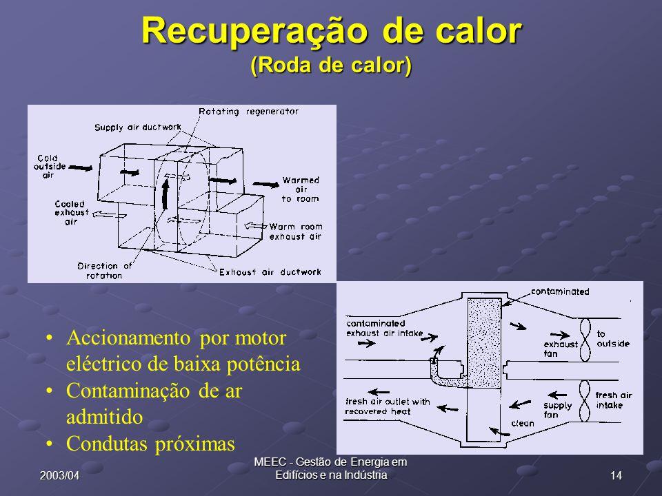 142003/04 MEEC - Gestão de Energia em Edifícios e na Indústria Recuperação de calor (Roda de calor) Accionamento por motor eléctrico de baixa potência