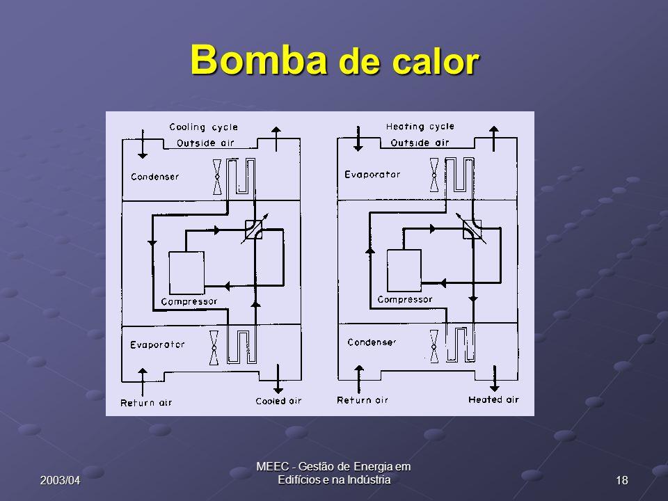 182003/04 MEEC - Gestão de Energia em Edifícios e na Indústria Bomba de calor