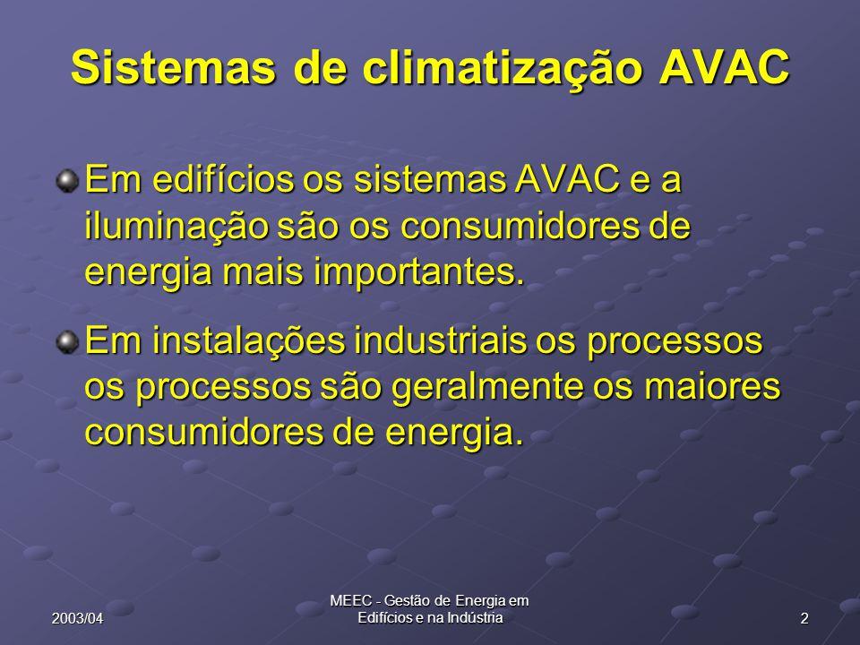 22003/04 MEEC - Gestão de Energia em Edifícios e na Indústria Sistemas de climatização AVAC Em edifícios os sistemas AVAC e a iluminação são os consum