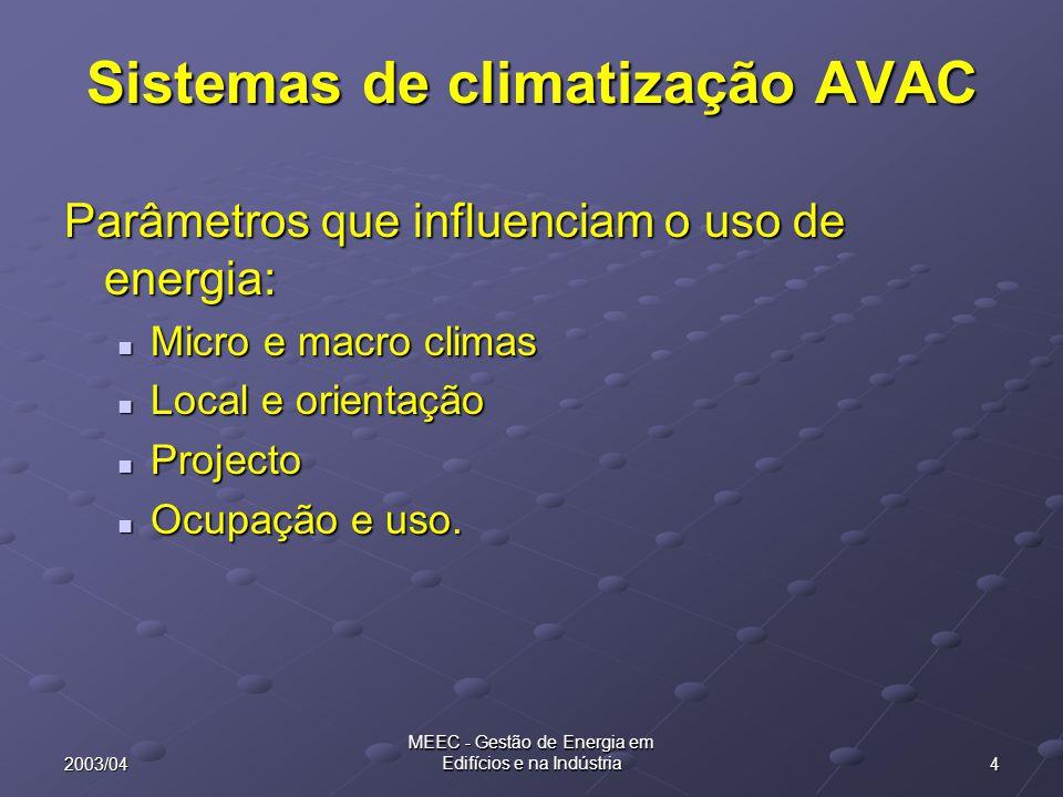 42003/04 MEEC - Gestão de Energia em Edifícios e na Indústria Sistemas de climatização AVAC Parâmetros que influenciam o uso de energia: Micro e macro
