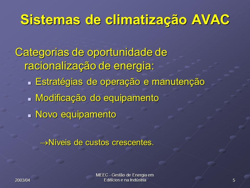 52003/04 MEEC - Gestão de Energia em Edifícios e na Indústria Sistemas de climatização AVAC Categorias de oportunidade de racionalização de energia: E