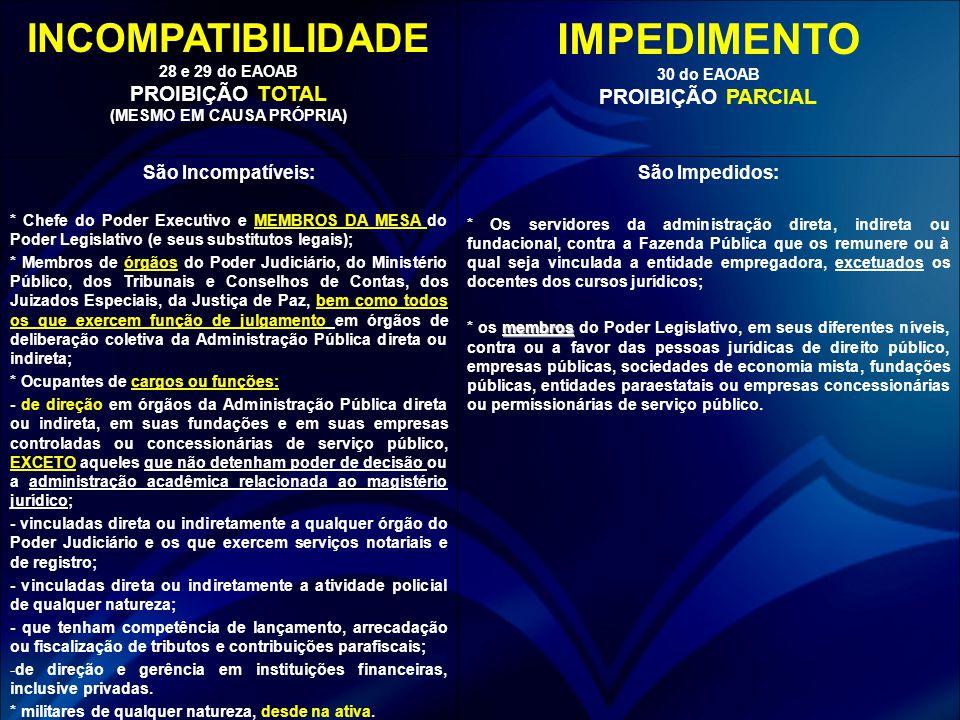 INCOMPATIBILIDADE 28 e 29 do EAOAB PROIBIÇÃO TOTAL (MESMO EM CAUSA PRÓPRIA) IMPEDIMENTO 30 do EAOAB PROIBIÇÃO PARCIAL São Incompatíveis: * Chefe do Poder Executivo e MEMBROS DA MESA do Poder Legislativo (e seus substitutos legais); * Membros de órgãos do Poder Judiciário, do Ministério Público, dos Tribunais e Conselhos de Contas, dos Juizados Especiais, da Justiça de Paz, bem como todos os que exercem função de julgamento em órgãos de deliberação coletiva da Administração Pública direta ou indireta; * Ocupantes de cargos ou funções: - de direção em órgãos da Administração Pública direta ou indireta, em suas fundações e em suas empresas controladas ou concessionárias de serviço público, EXCETO aqueles que não detenham poder de decisão ou a administração acadêmica relacionada ao magistério jurídico; - vinculadas direta ou indiretamente a qualquer órgão do Poder Judiciário e os que exercem serviços notariais e de registro; - vinculadas direta ou indiretamente a atividade policial de qualquer natureza; - que tenham competência de lançamento, arrecadação ou fiscalização de tributos e contribuições parafiscais; -de direção e gerência em instituições financeiras, inclusive privadas.