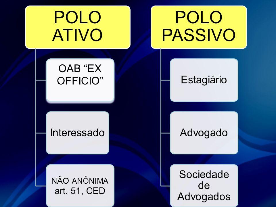 """POLO ATIVO OAB """"EX OFFICIO"""" Interessado NÃO ANÔNIMA art. 51, CED POLO PASSIVO EstagiárioAdvogado Sociedade de Advogados"""