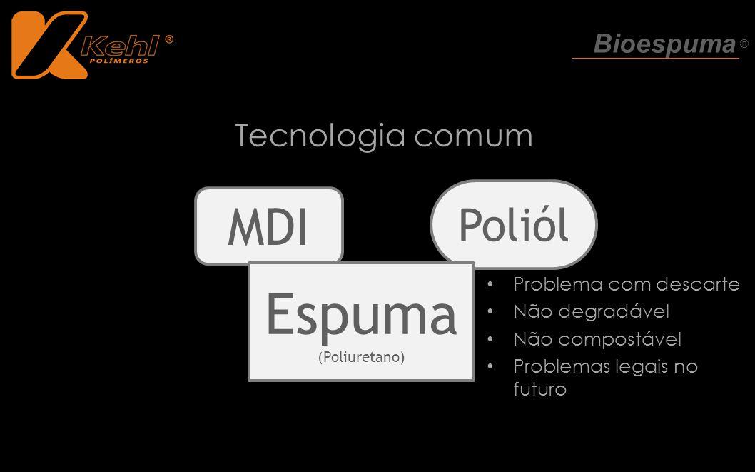 Tecnologia comum MDI Poliól Problema com descarte Não degradável Não compostável Problemas legais no futuro Espuma (Poliuretano) Bioespuma ®