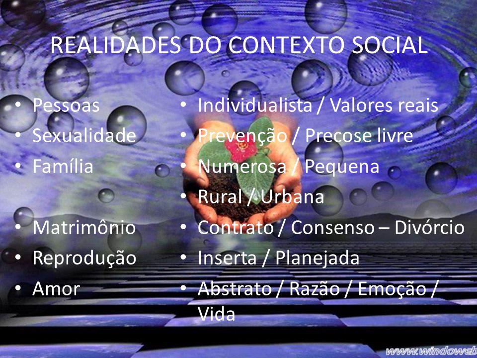 REALIDADES DO CONTEXTO SOCIAL Pessoas Sexualidade Família Matrimônio Reprodução Amor Individualista / Valores reais Prevenção / Precose livre Numerosa