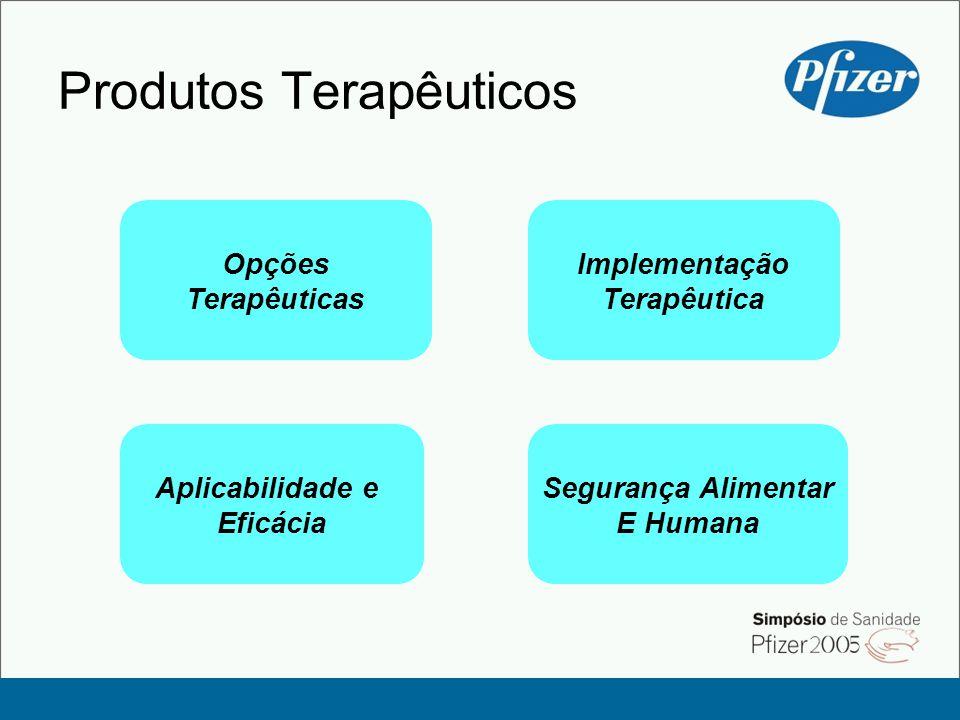 Produtos Terapêuticos Opções Terapêuticas Aplicabilidade e Eficácia Segurança Alimentar E Humana Implementação Terapêutica