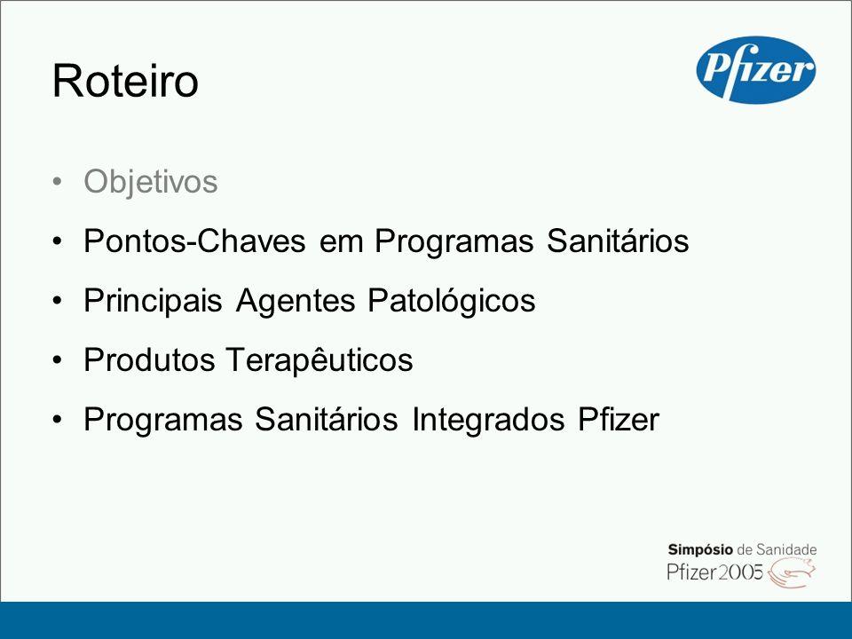 Roteiro Objetivos Pontos-Chaves em Programas Sanitários Principais Agentes Patológicos Produtos Terapêuticos Programas Sanitários Integrados Pfizer