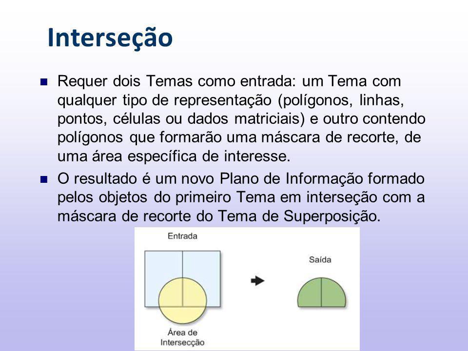 Interseção Requer dois Temas como entrada: um Tema com qualquer tipo de representação (polígonos, linhas, pontos, células ou dados matriciais) e outro contendo polígonos que formarão uma máscara de recorte, de uma área específica de interesse.