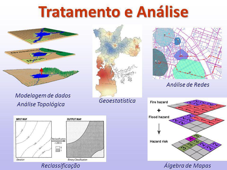 Tratamento e Análise Modelagem de dados Geoestatística Álgebra de Mapas Análise de Redes Análise Topológica Reclassificação