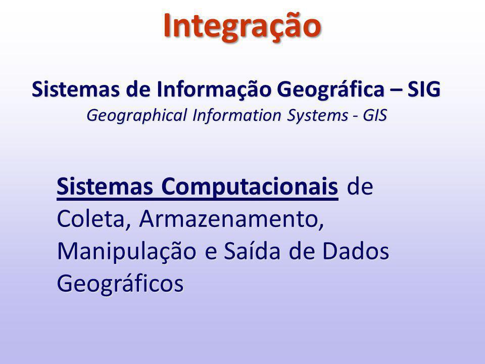 Integração Sistemas de Informação Geográfica – SIG Geographical Information Systems - GIS Sistemas Computacionais de Coleta, Armazenamento, Manipulação e Saída de Dados Geográficos