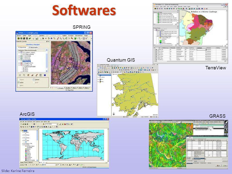 Softwares ArcGIS GRASS Quantum GIS TerraView SPRING Slide: Karine Ferreira