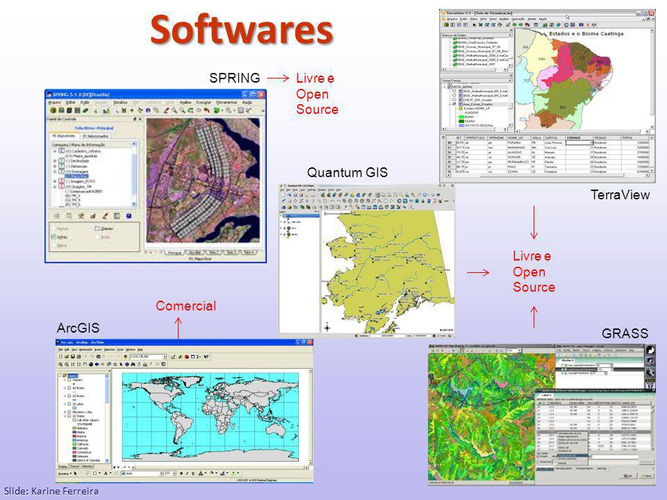 Softwares ArcGIS GRASS Quantum GIS TerraView SPRING Comercial Livre e Open Source Slide: Karine Ferreira