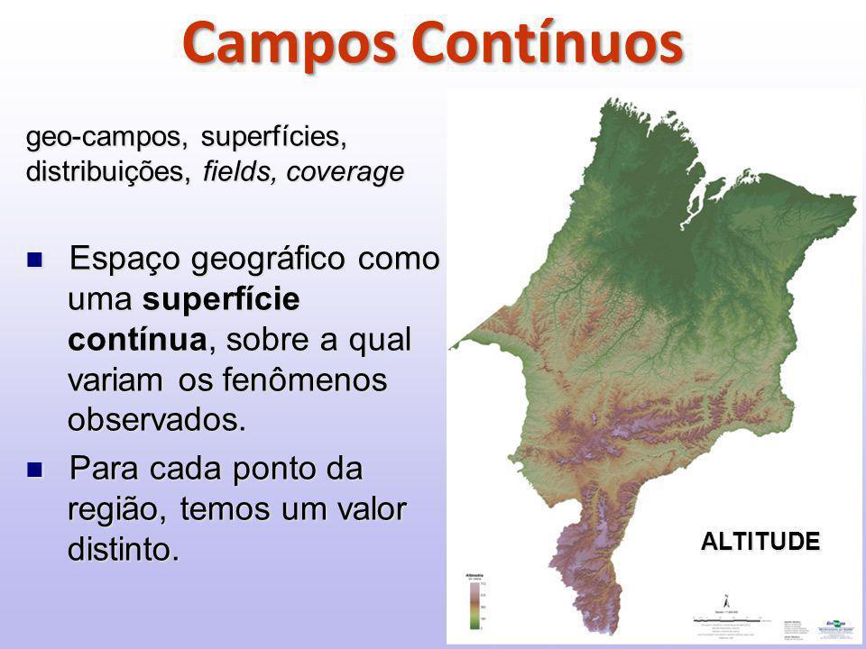 Campos Contínuos geo-campos, superfícies, distribuições, fields, coverage Espaço geográfico como uma superfície contínua, sobre a qual variam os fenômenos observados.