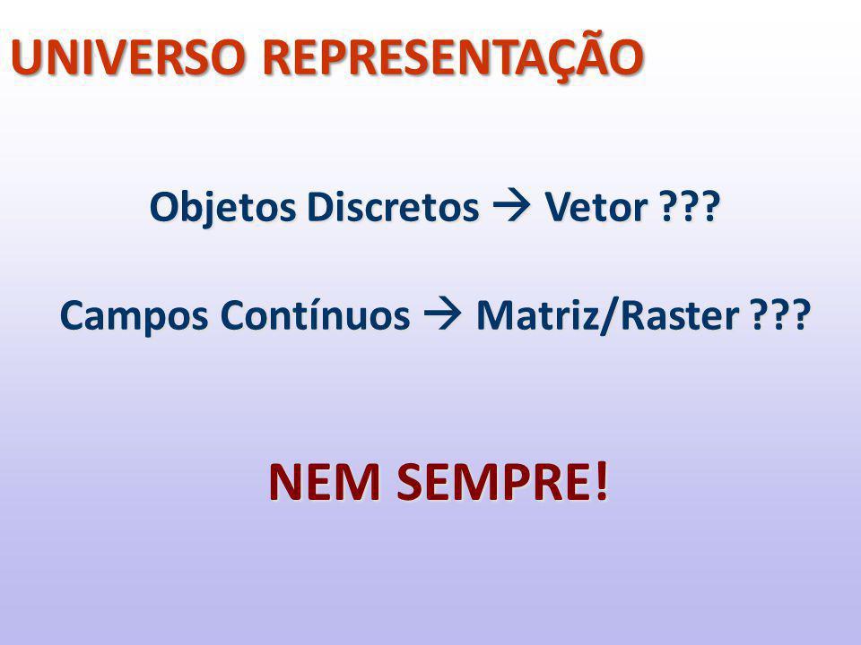 Objetos Discretos  Vetor ??.Campos Contínuos  Matriz/Raster ??.