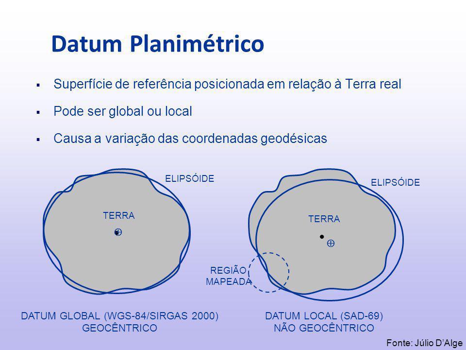  Superfície de referência posicionada em relação à Terra real  Pode ser global ou local  Causa a variação das coordenadas geodésicas DATUM GLOBAL (WGS-84/SIRGAS 2000) GEOCÊNTRICO DATUM LOCAL (SAD-69) NÃO GEOCÊNTRICO     REGIÃO MAPEADA TERRA ELIPSÓIDE Datum Planimétrico Fonte: Júlio D'Alge