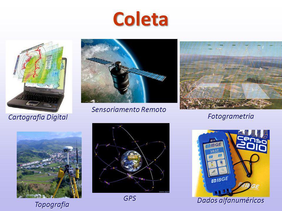 Cartografia Digital Sensoriamento Remoto Fotogrametria Topografia GPS Dados alfanuméricos Coleta