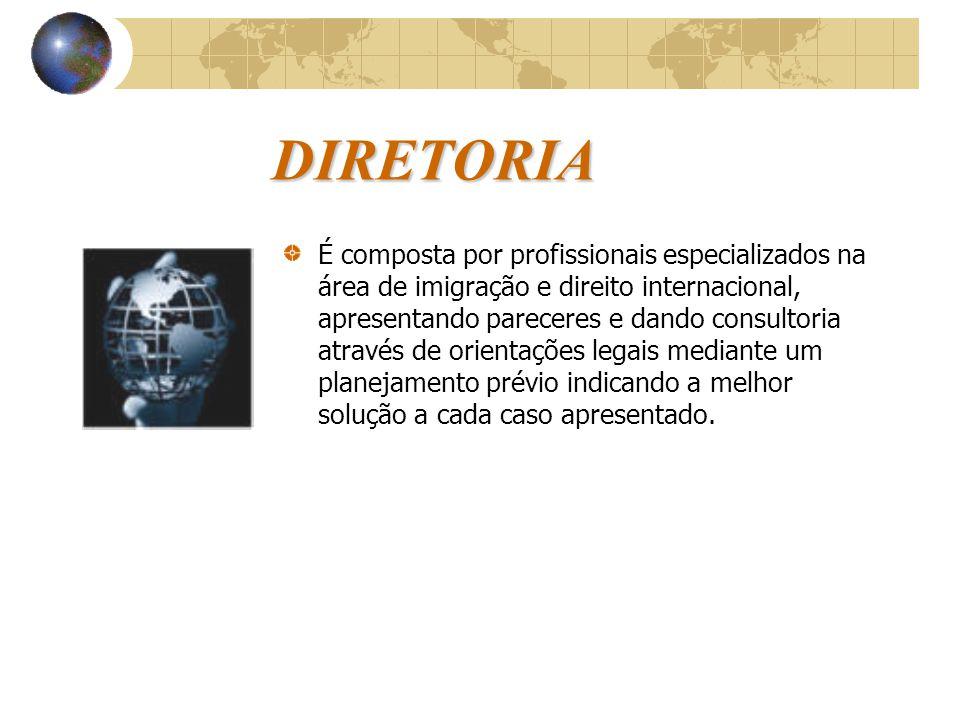 SERVIÇOS Vistos Temporários Item V – Com Contrato de Trabalho no Brasil; Vistos Temporários Item V – Sem Contrato de Trabalho, Assistência Técnica e M