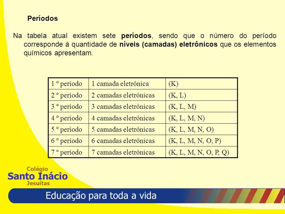 Educação para toda a vida Colégio Santo Inácio Jesuítas Períodos Na tabela atual existem sete períodos, sendo que o número do período corresponde à quantidade de níveis (camadas) eletrônicos que os elementos químicos apresentam.