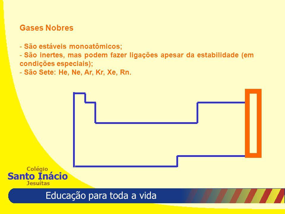 Educação para toda a vida Colégio Santo Inácio Jesuítas Gases Nobres - São estáveis monoatômicos; - São inertes, mas podem fazer ligações apesar da estabilidade (em condições especiais); - São Sete: He, Ne, Ar, Kr, Xe, Rn.