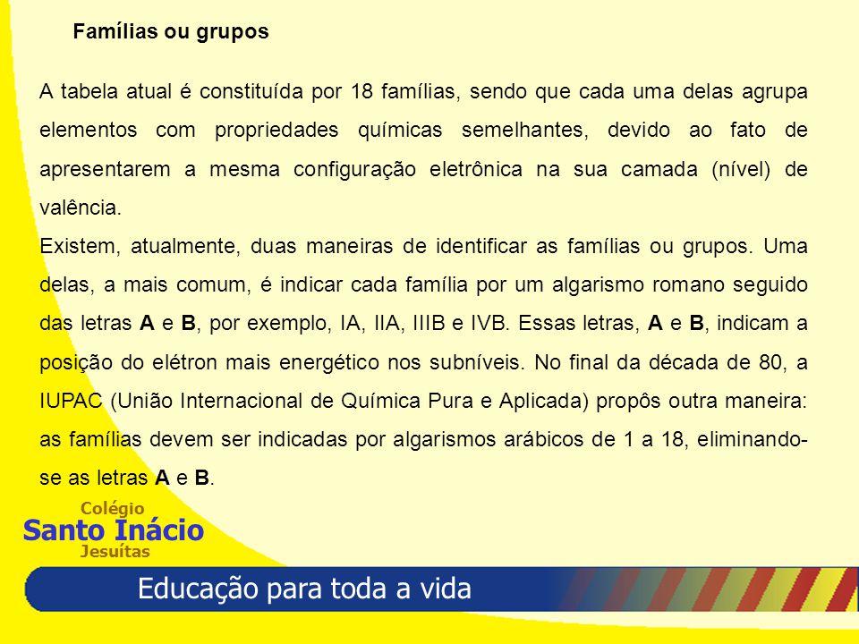 Educação para toda a vida Colégio Santo Inácio Jesuítas NOTAS 1 - São elementos líquidos: Hg e Br; 2 - São Gases: He, Ne, Ar, Kr, Xe, Rn, Cl, N, O, F, H; 3 - Os demais são sólidos; 4 - Chamam-se cisurânicos os elementos artificiais de Z menor que 92 (urânio): Astato (At); Tecnécio (Tc); Promécio (Pm) Frâncio (Fr) 5 - Chamam-se transurânicos os elementos artificiais de Z maior que 92: são todos artificiais; 6 - Elementos radioativos: Do bismuto ( 83 Bi) em diante, todos os elementos conhecidos são naturalmente radioativos.