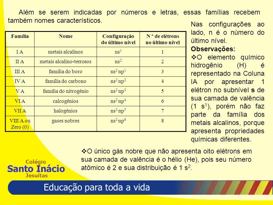 Educação para toda a vida Colégio Santo Inácio Jesuítas Além se serem indicadas por números e letras, essas famílias recebem também nomes característi
