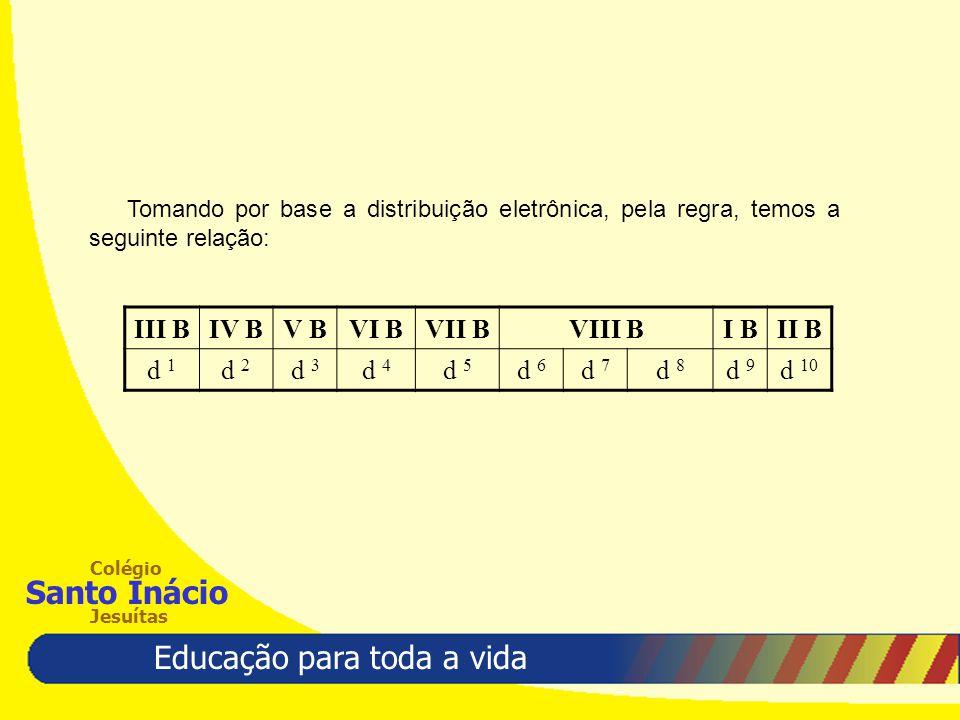 Educação para toda a vida Colégio Santo Inácio Jesuítas Tomando por base a distribuição eletrônica, pela regra, temos a seguinte relação: III BIV BV BVI BVII BVIII BI BII B d 1 d 2 d 3 d 4 d 5 d 6 d 7 d 8 d 9 d 10
