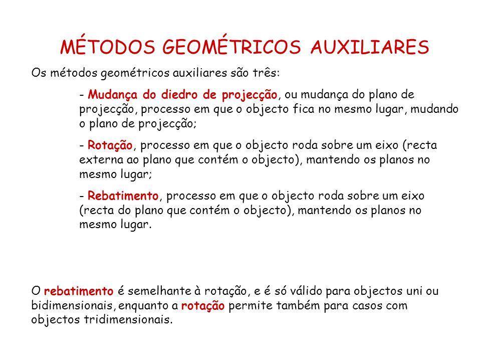 MÉTODOS GEOMÉTRICOS AUXILIARES Os métodos geométricos auxiliares são três: - Mudança do diedro de projecção, ou mudança do plano de projecção, process