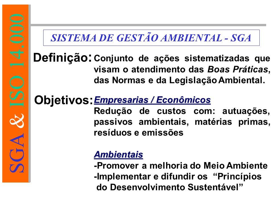 SGA & ISO 14.000 Definição : Conjunto de ações sistematizadas que visam o atendimento das Boas Práticas, das Normas e da Legislação Ambiental.