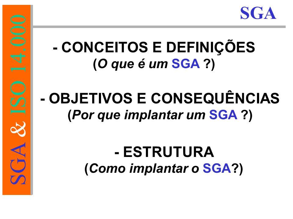 SGA & ISO 14.000 - CONCEITOS E DEFINIÇÕES (O que é um SGA ?) - OBJETIVOS E CONSEQUÊNCIAS (Por que implantar um SGA ?) - ESTRUTURA (Como implantar o SGA?) SGA