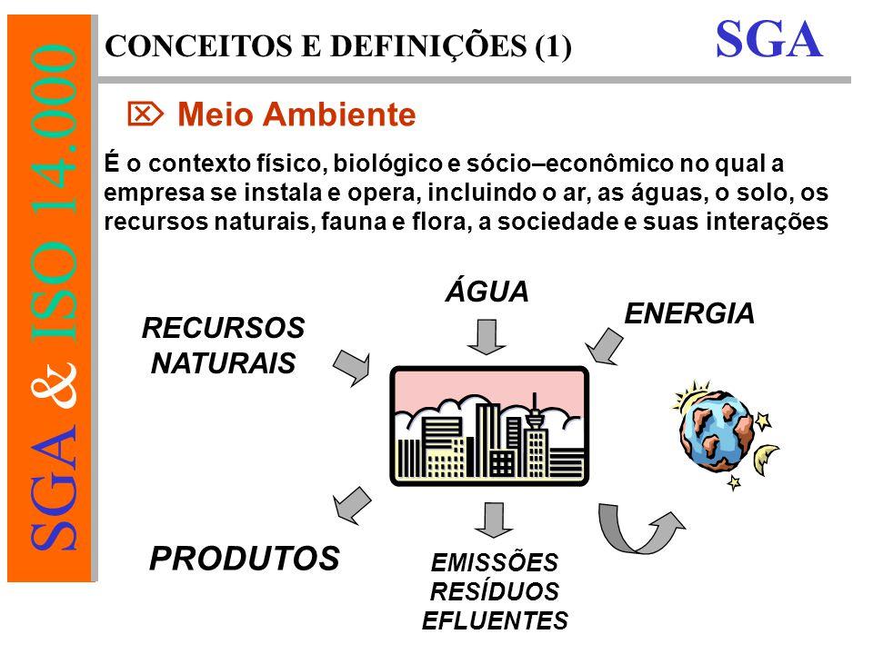 SGA & ISO 14.000 ENERGIA ÁGUA RECURSOS NATURAIS PRODUTOS EMISSÕES RESÍDUOS EFLUENTES CONCEITOS E DEFINIÇÕES (1) É o contexto físico, biológico e sócio–econômico no qual a empresa se instala e opera, incluindo o ar, as águas, o solo, os recursos naturais, fauna e flora, a sociedade e suas interações  Meio Ambiente SGA