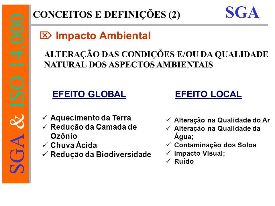 SGA & ISO 14.000 ALTERAÇÃO DAS CONDIÇÕES E/OU DA QUALIDADE NATURAL DOS ASPECTOS AMBIENTAIS  Impacto Ambiental EFEITO GLOBALEFEITO LOCAL Aquecimento da Terra Redução da Camada de Ozônio Chuva Ácida Redução da Biodiversidade Alteração na Qualidade do Ar Alteração na Qualidade da Água; Contaminação dos Solos Impacto Visual; Ruído CONCEITOS E DEFINIÇÕES (2) SGA
