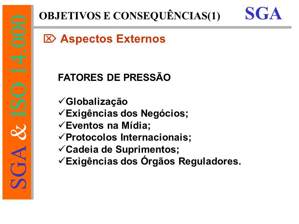 SGA & ISO 14.000 FATORES DE PRESSÃO Globalização Exigências dos Negócios; Eventos na Mídia; Protocolos Internacionais; Cadeia de Suprimentos; Exigências dos Órgãos Reguladores.