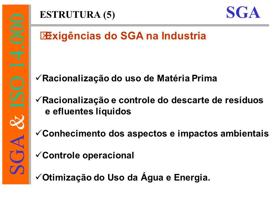 SGA & ISO 14.000 Racionalização do uso de Matéria Prima Racionalização e controle do descarte de resíduos e efluentes líquidos Conhecimento dos aspectos e impactos ambientais Controle operacional Otimização do Uso da Água e Energia.